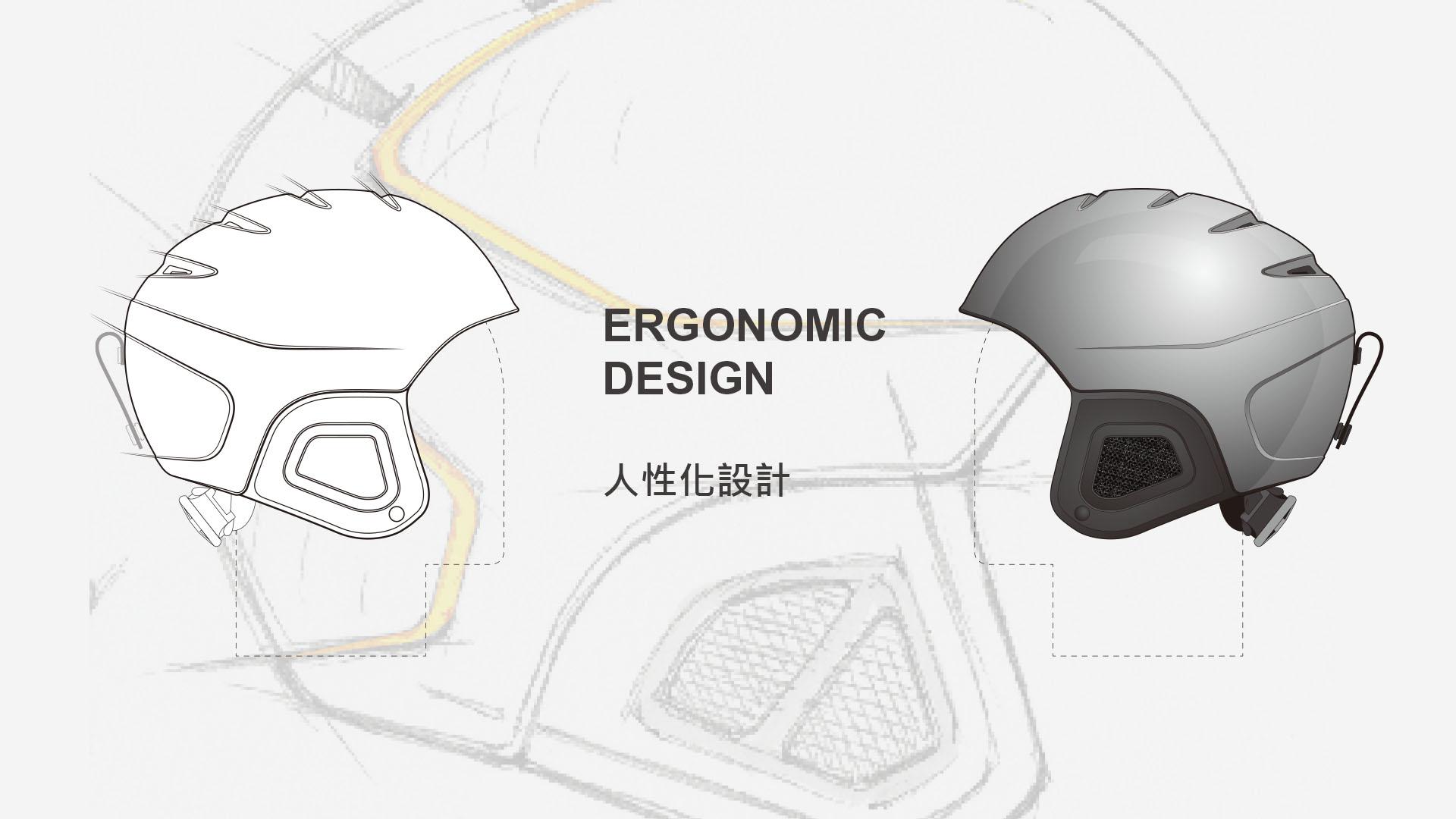 ERGONOMIC DESIGN 人性化設計
