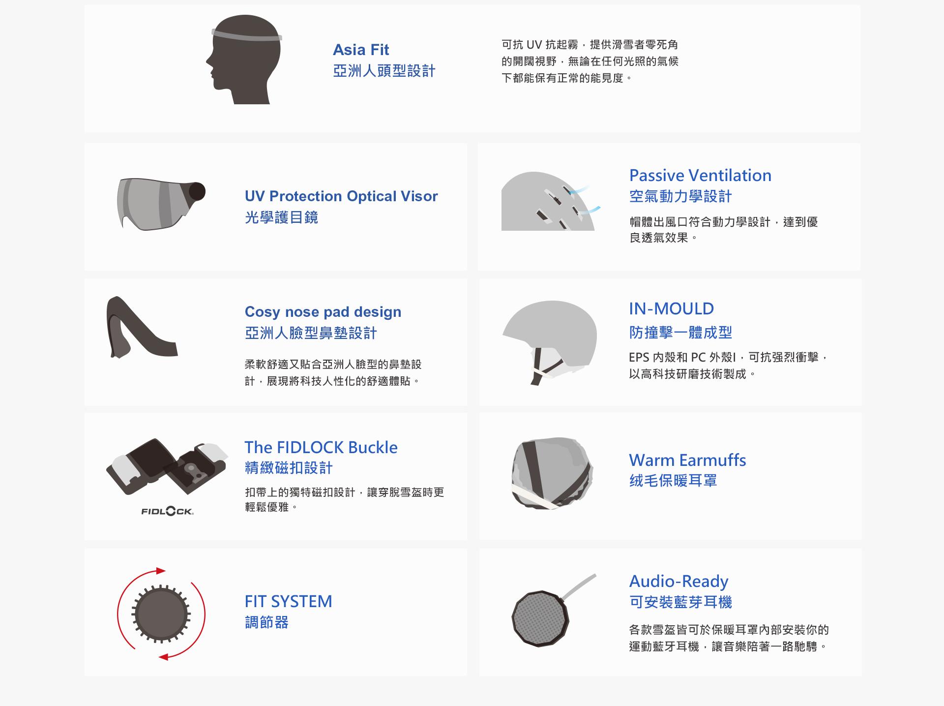 亞洲頭型 光學護目鏡 空氣動力學設計 亞洲人鼻型鼻墊設計 防撞擊一體成型 精緻磁釦設計 絨毛保暖耳罩 調節器 藍牙耳機